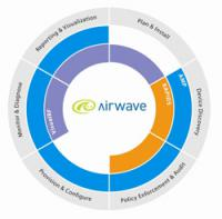 AirWave Wireless Management Aruba