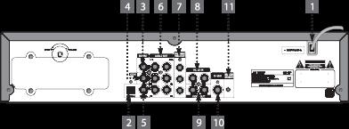 Задняя панель AST-1700
